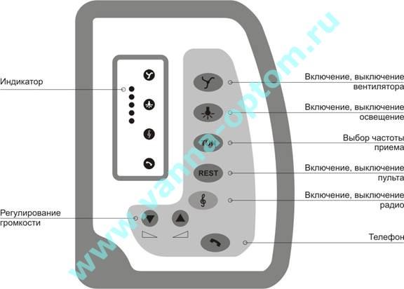 Схема парогенератора душевой кабины фото 198