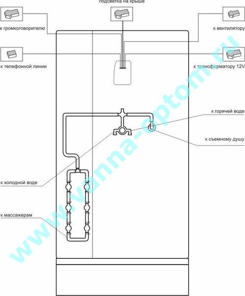Инструкция по установке, сборке и эксплуатации душевой кабины SF 815-816.